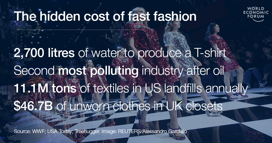 c248cb876cc These are the environmental costs of fast fashion – Value Based Jumping
